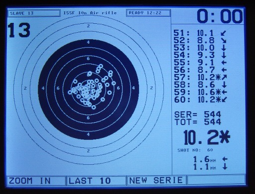 Air Rifle Nationals 2011 overall shot group