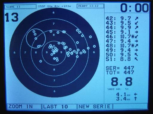 Megalink target