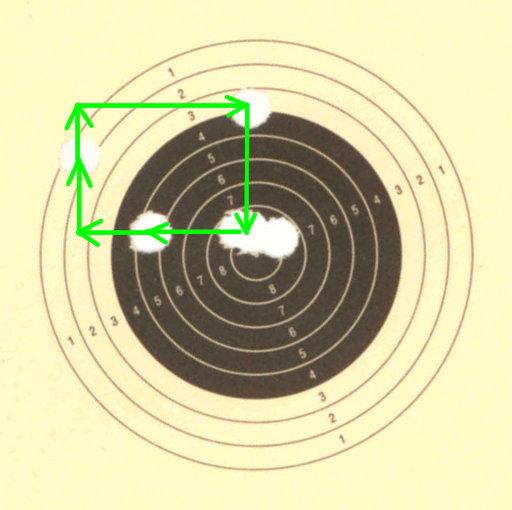 MEC Free clicking around the target